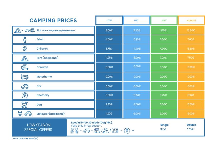 Prices 2